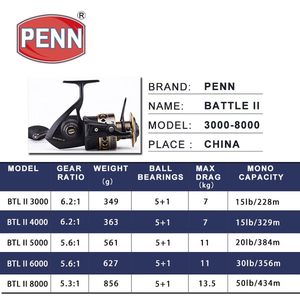 PENN BATTLE II BTL Fishing Spinning Reels 3000/4000/5000/6000/8000 5+1BB Max Drag13.5kg fishing Wheels Saltwater Boat Fishing