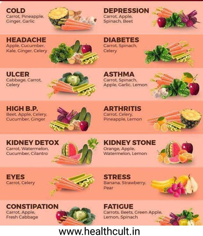 Healthy Food to Stay Fit