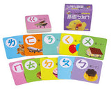 Learning BoPoMoFo by Food Flash Cards