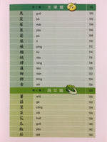 Chinese Dictionary of Writing Stroke Order (Traditional Chinese)