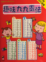 Fun To Learn Multiplication (with CD and Poster)