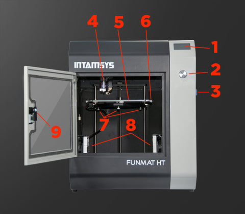 Intamsys Funmat HT - Layout Diagram - Front Side