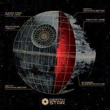 Everything You Need to Know About the Death Star