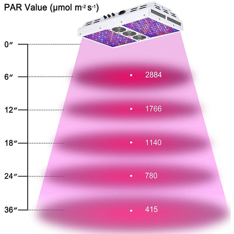 Viparspectra PAR700 Dimmable LED Grow Light - Right Bud