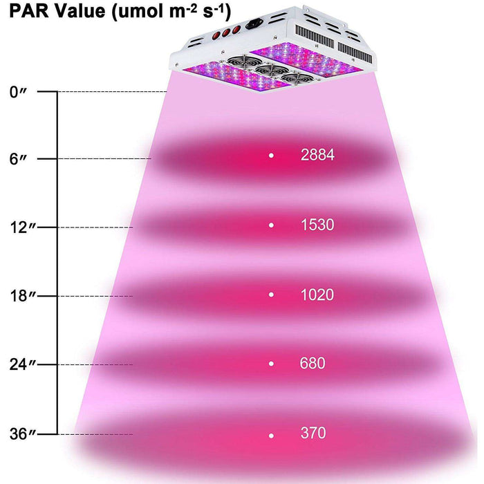 Viparspectra PAR600 Switchable LED Grow Light - Right Bud