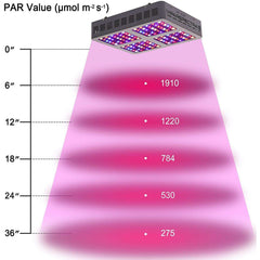 Viparspectra V600 600w LED Grow Light