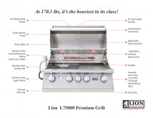 "Load image into Gallery viewer, Specifications of Lion 40"" Stainless Steel Built-in BBQ Grill"