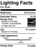 Cree BA19-08050OMF-12CE26-1C100 Connected 60W Equivalent Daylight (5000K) A19 Dimmable LED Light Bulb, Works with Alexa