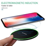 Qi Wireless Charger for IPhone 8/8Plus/X/XS/XR QC3.0 10W 5W Fast Wireless Charging for Samsung S9/S8/S8+/S7/S6 Edge USB Charger