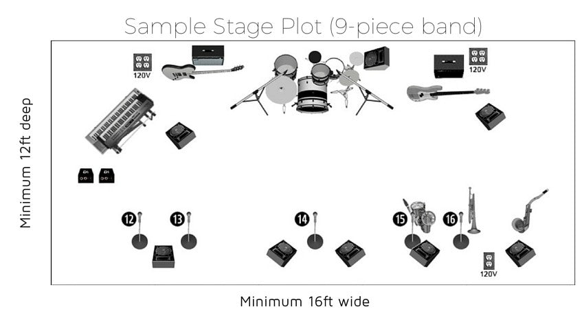 Stage plot for wedding music band, hire a band for wedding