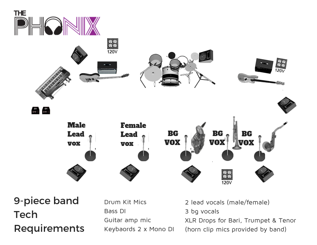 Phonix band stage plot 9piece. wedding entertainment, live band for wedding music