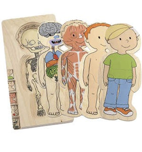 Your Body, 5 Layer Puzzle
