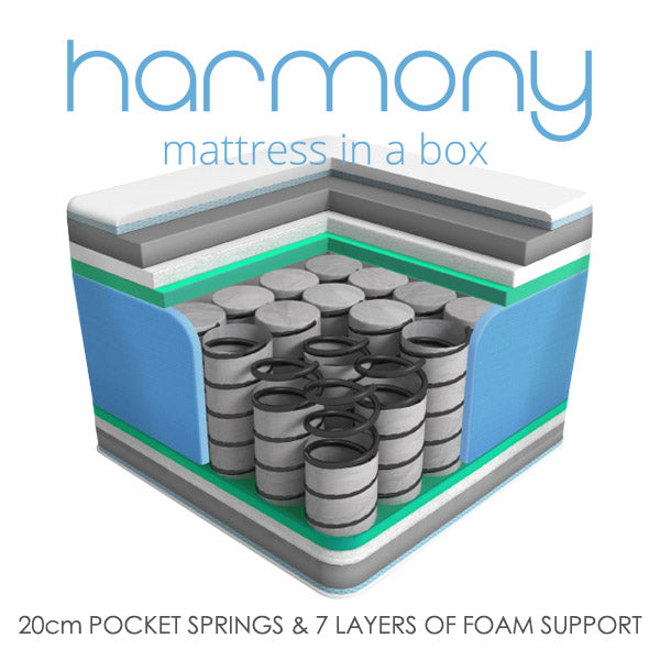 mattress in a box with pocket springs and foam layers
