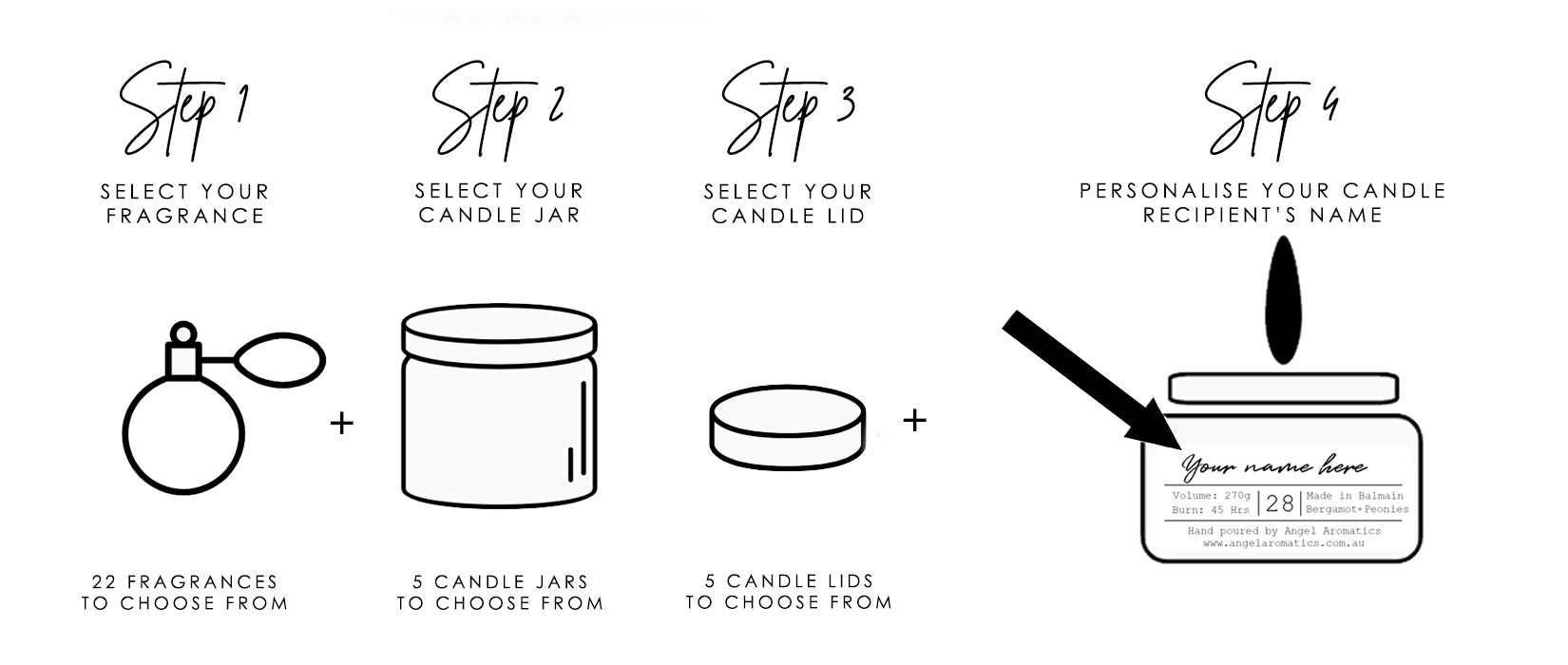 create your own personalised candles