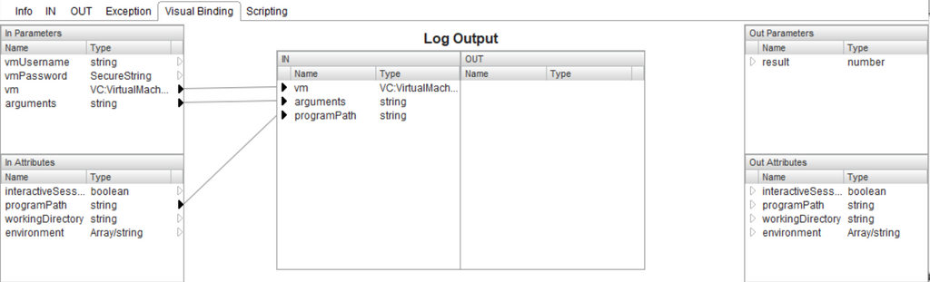 "Visual Binding for the ""Log Output"" step"