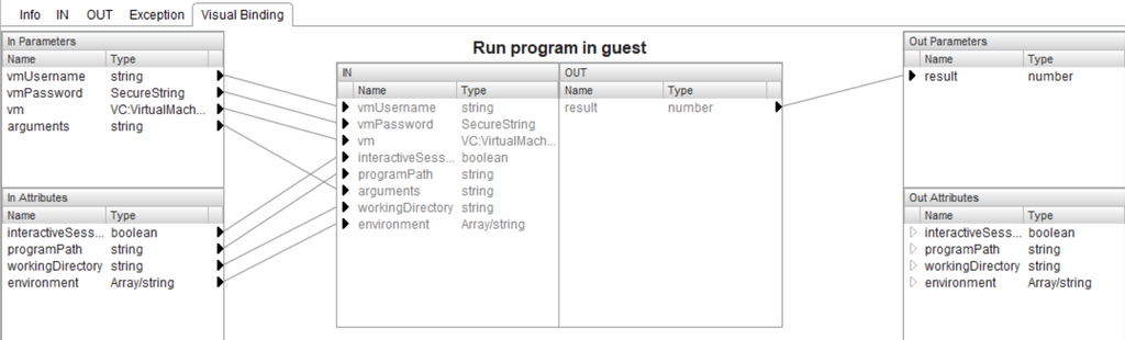 Visual Binding for the Run Program in guest step