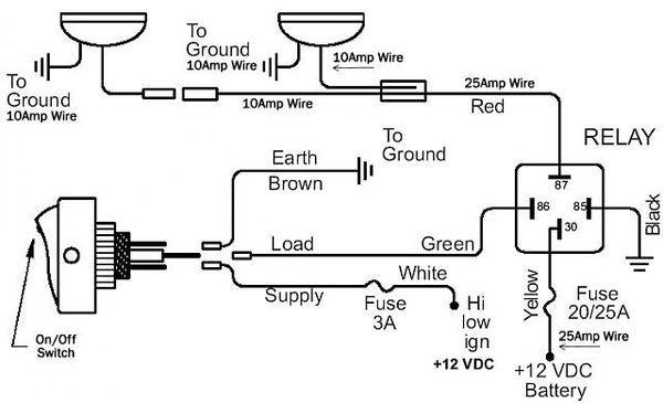 Driving Lights Wiring Diagram: How to Wire a Relay for Off-Road LED Lights u2013 Extreme Lightsrh:extremelights.co.za,Design