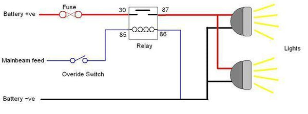 how to wire a relay for off road led lights extreme lights rh extremelights co za Light Switch Circuit Diagram Household Wiring Light Switches
