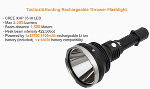 Acebeam T28 Flashlight