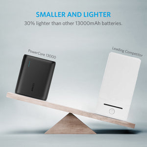 A1215 PowerCore 13000mAh Portable Charger Power bank with VoltageBoost - Anker Malaysia Official Store