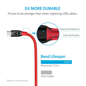 A8168 PowerLine+ USB C to USB 3.0 Double-Braided Nylon Cable (0.9m) - Anker Malaysia Official Store