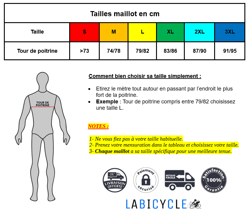 Sous maillot technique par Labicycle