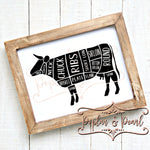 Cow Butcher SVG DXF PNG