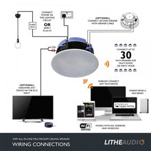 Lithe Audio WIFI All-In-One Multi-room ceiling speaker (SINGLE - MASTER)