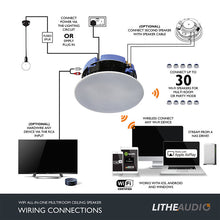Lithe Audio WIFI All-In-One Multi-room ceiling speaker (PAIR - MASTER & PASSIVE)