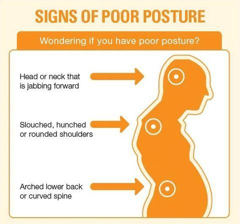 Why Most People Have Poor Posture And You Should Care.