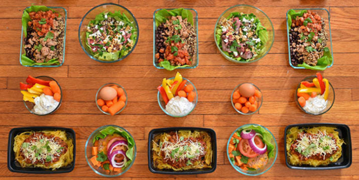 Custom Meal Plans - gymjunkies