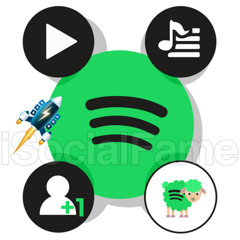Spotify Marketing