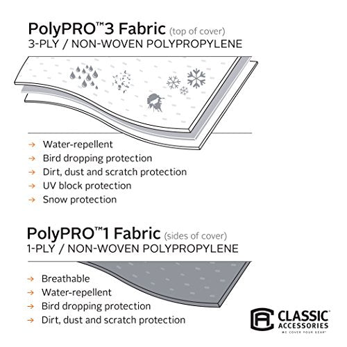 Classic Accessories OverDrive PolyPRO 3 Deluxe Class C RV Cover, Fits 23' - 26' RVs - Max Weather Protection with 3-Ply Poly Fabric Roof RV Cover (79363)