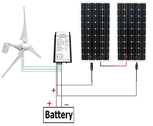Wind Solar Power-Wind Turbine + 2pcs 100W Solar Panel