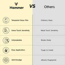 Hammer Tempered Glass Film For iPhone 5s