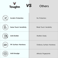 Clear Toughn For HTC One M9