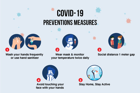 Covid-19 Preventions Measures