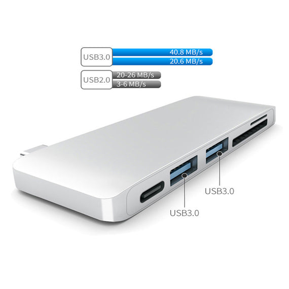 Mac Book USB Hub