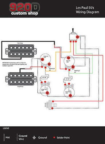 Wiring Diagram In Addition Seymour Duncan Wiring Diagrams Also Fender