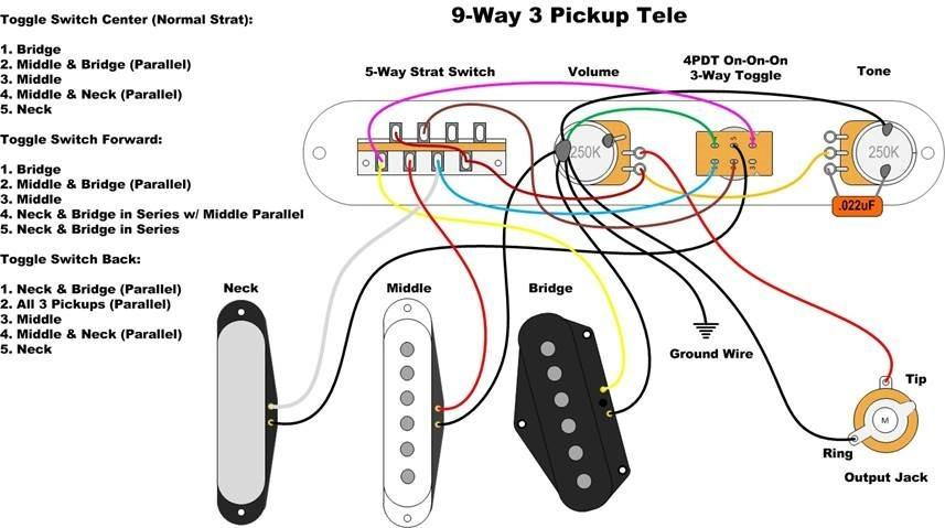 Nashville Strat Wiring Diagram - Electrical Wiring Diagram Guide on