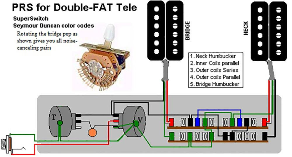 fender double fat tele telecaster 5 way super switch control plate rh 920dcustom com  tele super switch wiring
