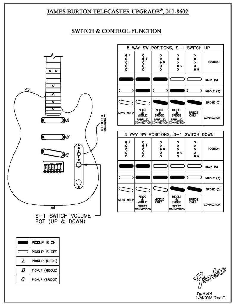 Texas Special Telecaster S 1 Switching Wiring Diagram Simple 50 Fender Tele James Burton Loaded 5 Way Control Plate With Fat