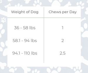 Martha Stewart Dog Treats CBD Serving Size Table for Large Dogs