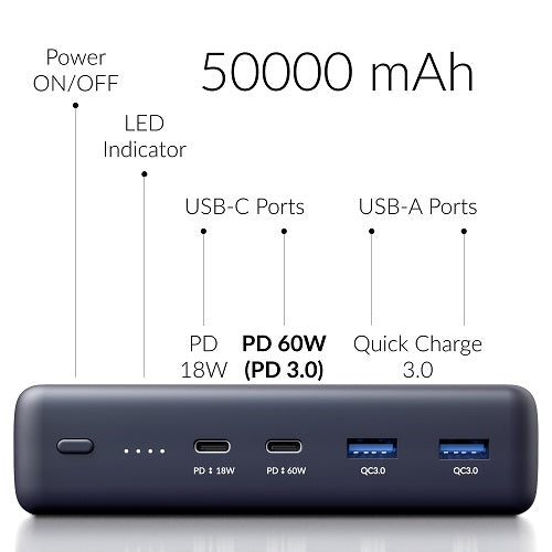5-Pack of Crave PowerPack 2, 50000 mAh, Dual USB QC3.0 / Dual Power Delivery Charger