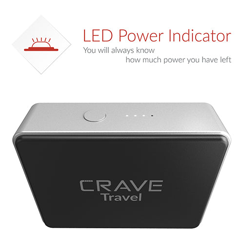 Type C Portable Powerbank Charger