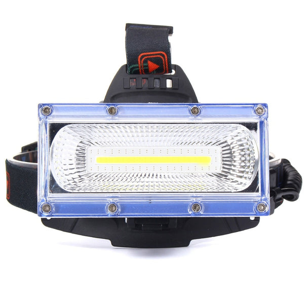 1300LM 30W COB LED Headlamp Three Lighting Modes Adjustable with Headband Daily Use