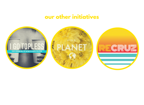circular living co initiatives