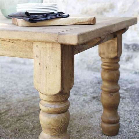 Caring for Your Reclaimed Wood Furniture