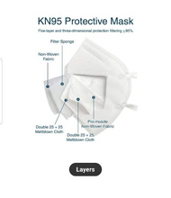 KN95 M FACE MASK - ELITE OP KNIVES