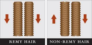 What is non-remy hair? How can we recognize Non-remy hair product
